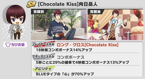 [Chocolate Kiss]向日岳人