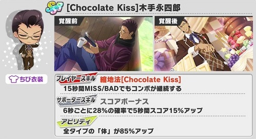 [Chocolate Kiss]木手永四郎