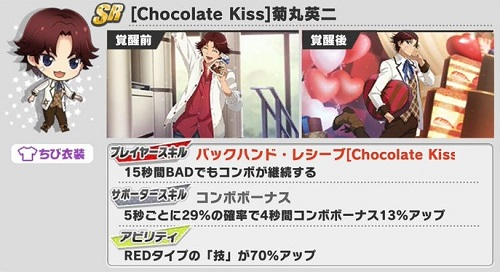 [Chocolate Kiss]菊丸英二