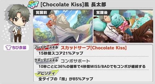 [Chocolate Kiss]鳳長太郎