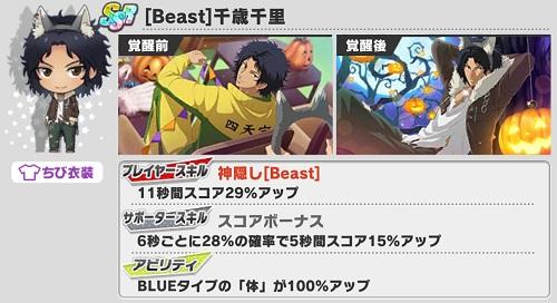 [Beast]千歳千里