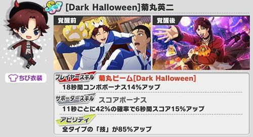 [Dark Halloween]菊丸英二