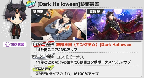 [Dark Halloween]跡部景吾
