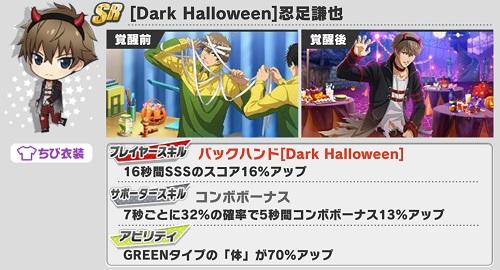 [Dark Halloween]忍足謙也