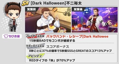 [Dark Halloween]不二裕太